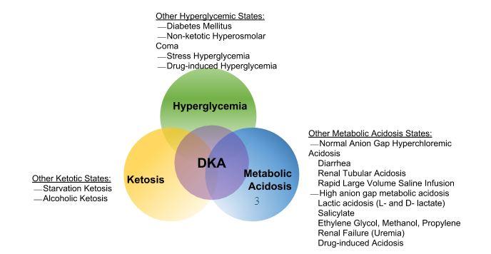 diabetes de julian goldstein